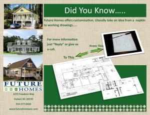 Did you Know Customization